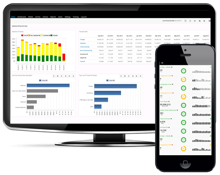 Dashboard MD Analytics with GroupOne Health Source