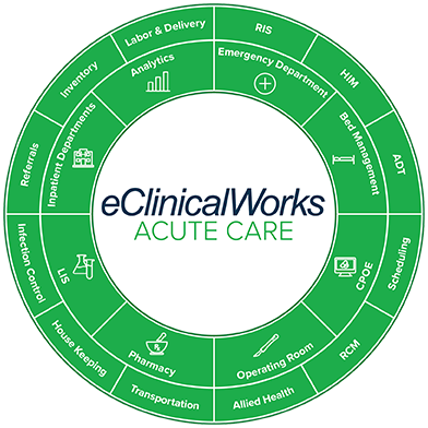 Waverly Health Center Selects the eClinicalWorks Cloud-Centric Acute Care EHR for its 25-bed Critical Access Hospital